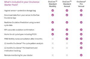 Best Ovulation Tracker